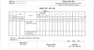 Tổng hợp các biểu mẫu kế toán theo thông tư 200 mới nhất