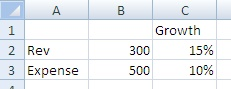 Ứng dụng của Data Table