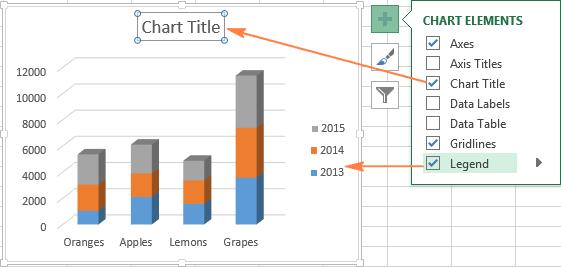 Tùy chỉnh và cải tiến biểu đồ trong Excel (tùy chọn)