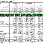 File Excel phân tích báo cáo tài chính mẫu