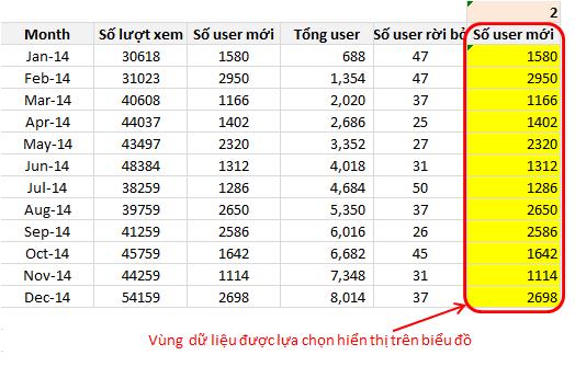 dstt_data