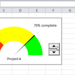 Cách vẽ biểu đồ đo lường (gauge chart) dùng trong Excel Dashboard