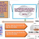 File Excel lập báo cáo tài chính bằng song ngữ Anh – Việt theo TT200